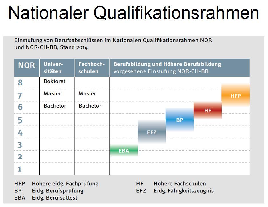 2014-11-12 14_14_15-Nationale Qualifikationsrahmen, Beschäftigung f.Bildungsbürokratie, Kolumne Stra